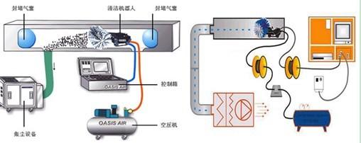 专业机器人中央空调风管清洗保养